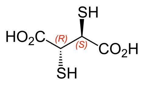 Tc-99m DMSA (2,3 dimercaptosuccinic acid):, Drug Med